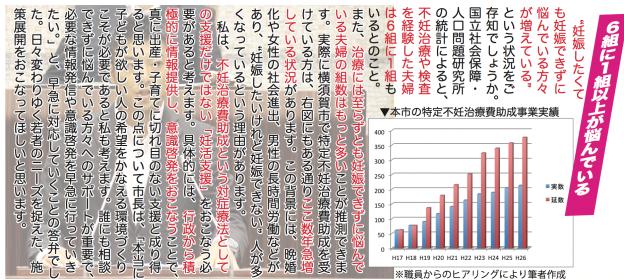 12/4 議会報告資料【6組に1組以上が悩んでいる】
